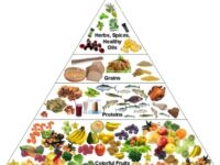 Developing Healthy Nutritional Habits for Better Dental Health
